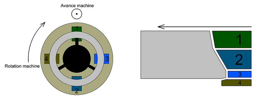 axial-Movement-Machines.jpg
