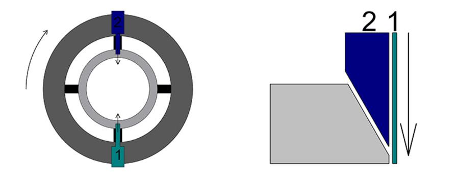 Radial-Movement-Machines.jpg